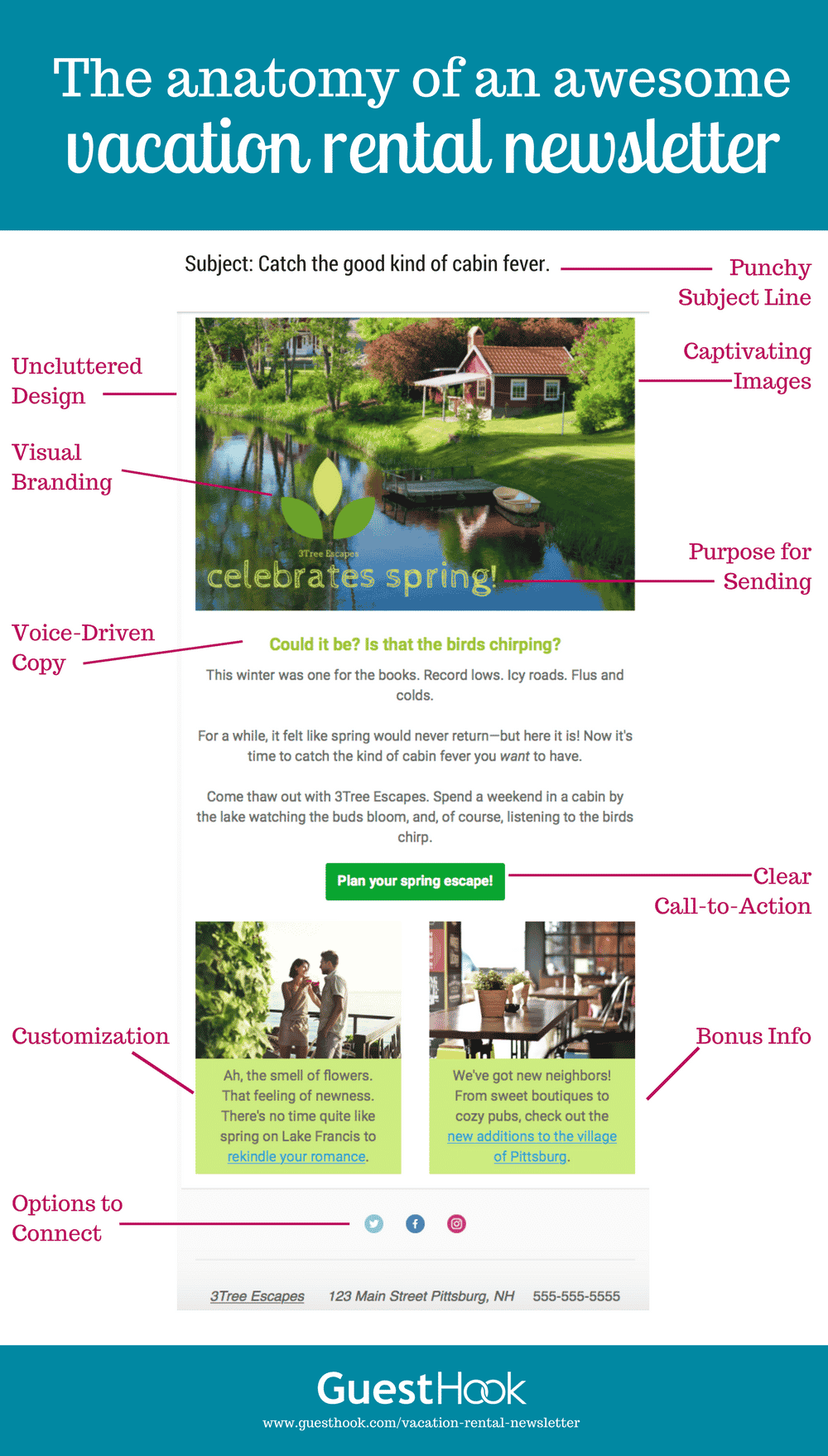 Anatomy of Awesome Vacation Rental Newsletter
